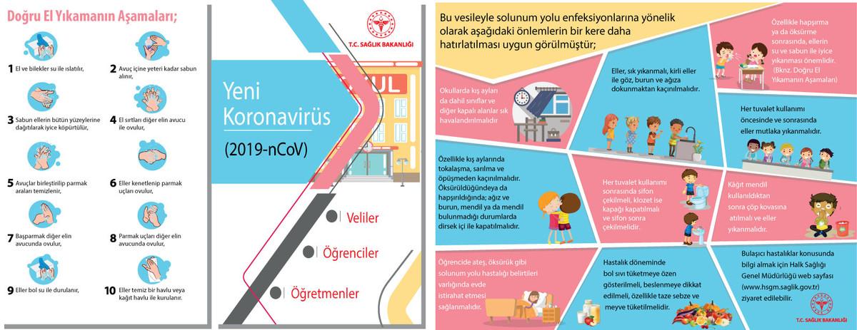 Virüsten korunma Yolları