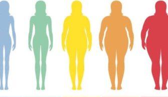 Obezite Gebeliği Nasıl Etkiler? Obezitenin Bebeğe Etkileri