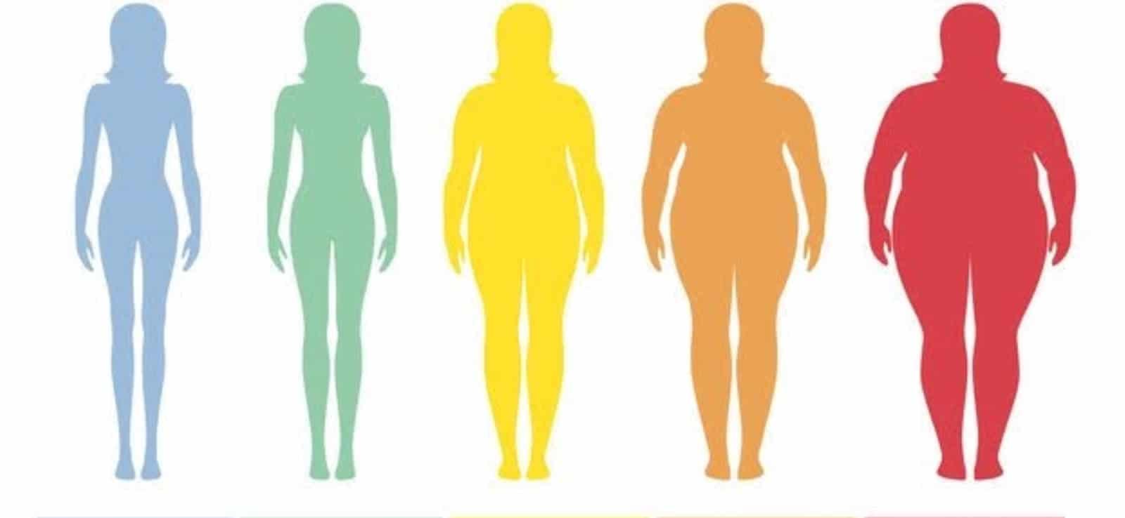 Obezite Hamilelik Bebeğe Etkisi